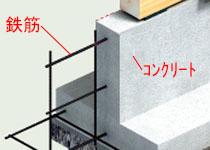 鉄筋コンクリート.jpg
